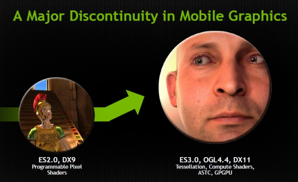 NVIDIA has identified the major stumbling block for gaming realism on a mobile device is that it's limited by the graphics core's capability and the graphics API it supports.