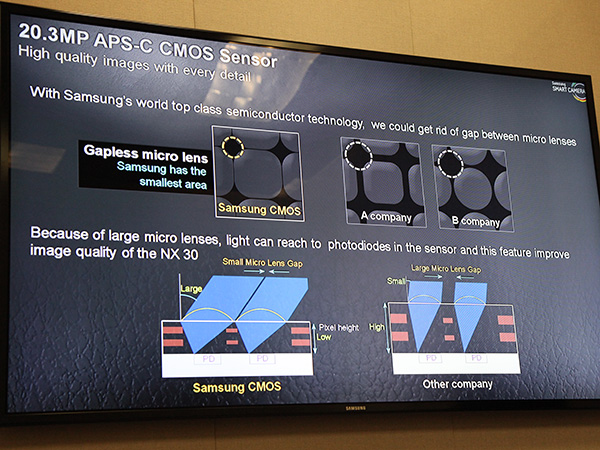 Samsung's improved APS-C CMOS sensor.