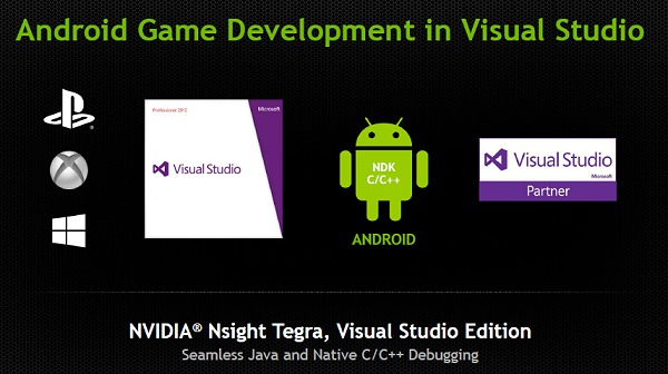 Nvidia tegra k1 explained brings pc gaming and gpgpu to your mobile