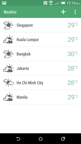 Green is allocated for weather, an important aspect for most people (outside of tropical countries).