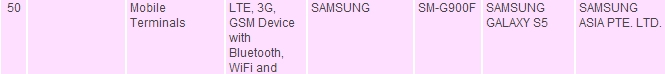 The Samsung Galaxy S5 appears on IDA Equipment Checklist. A hint of its imminent launch?