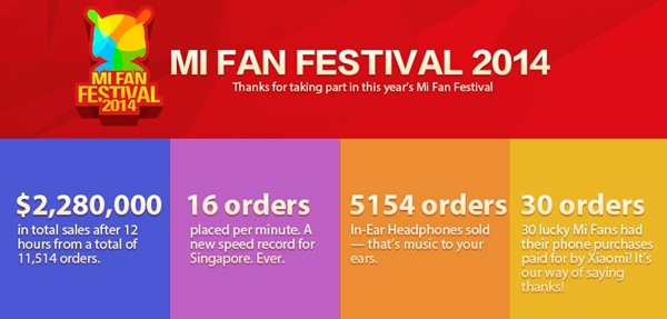 Image source: Xiaomi Singapore's Facebook Page