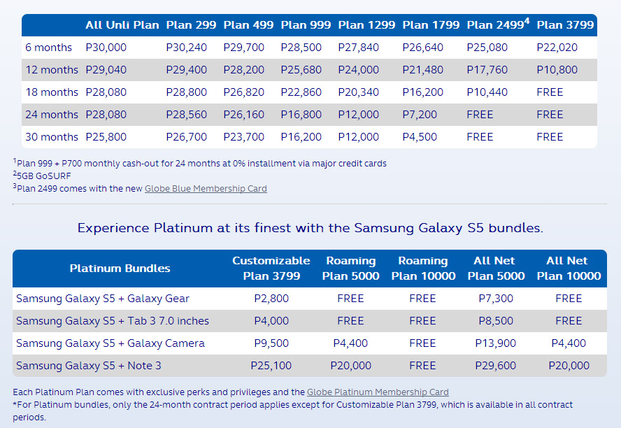 Compare all broadband plans for FREE - right here, right now!