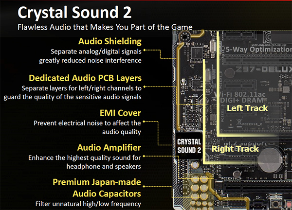 Some of the enhancements made to the onboard circuitry for better sounding audio.