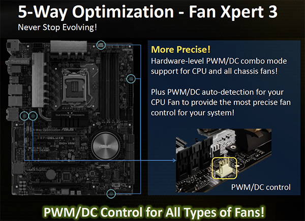 Fan Xpert3 now gives you better control of your fans, supporting PWM and DC type of fans.