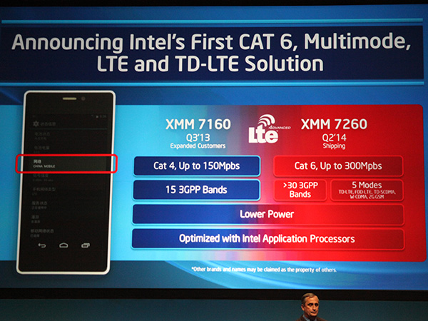 Intel's new XMM 7260 LTE modem will start shipping to OEMs in the second quarter of 2014.