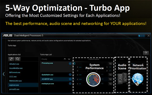 The new Turbo App lets you set the system performance, audio and network for each of your applications.