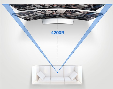 As seen in this illustration, the curved edges of the screen give rise to a perceived increase in the field of view as opposed to the flat TV. We'll touch on the 4200R terminology in a bit. (Photo credit: Samsung)
