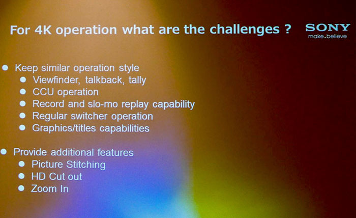 Some of the challenges for 4K broadcast as outlined by Sony