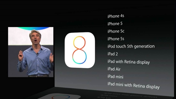 These are the devices that will receive the free update to iOS 8 later this year.