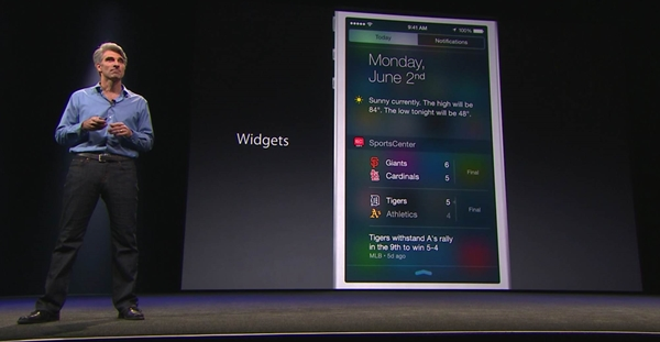 Widgets are now supported in the Notification Center of iOS 8.