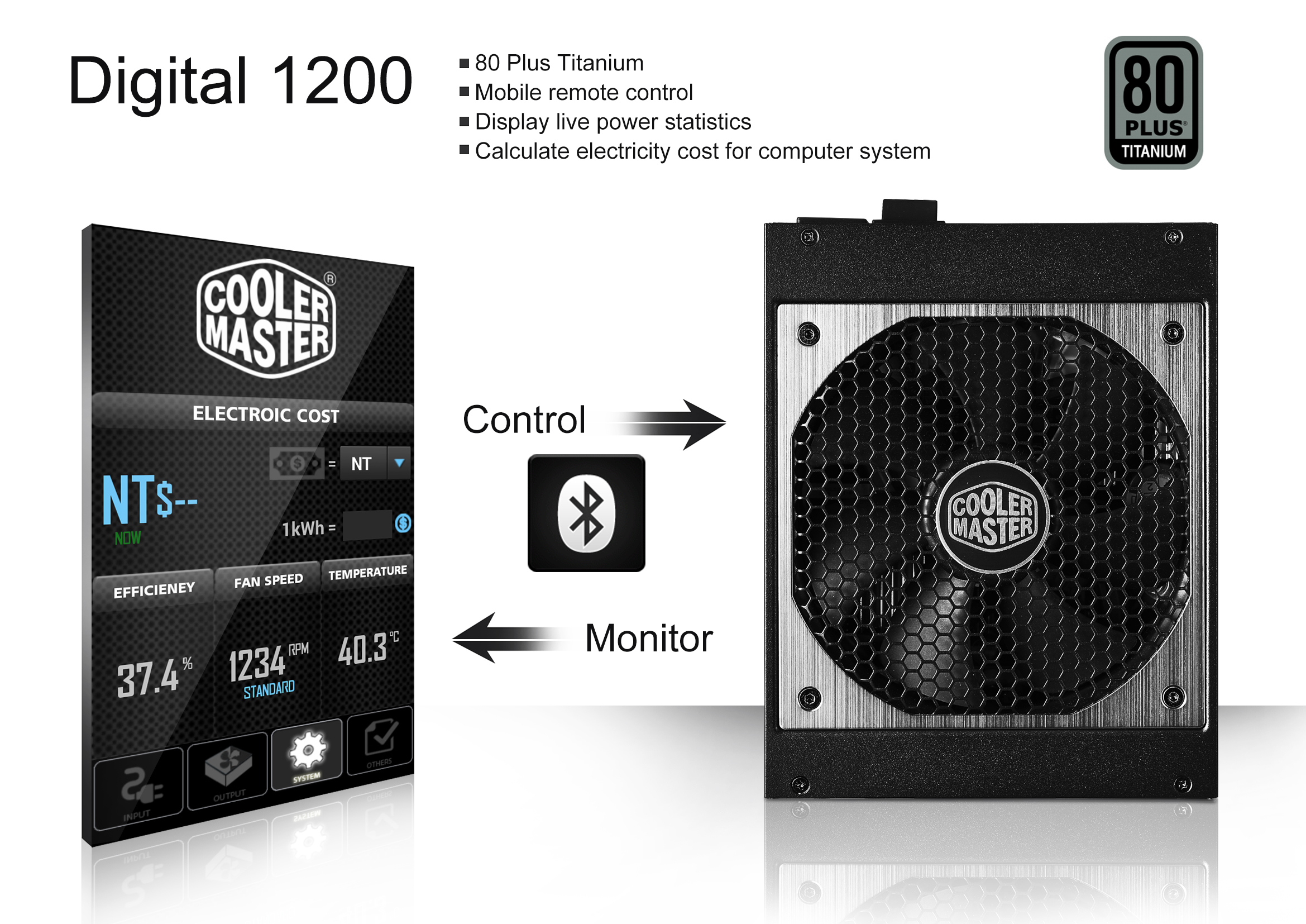 The Cooler Master Digital 1200 Titanium PSU can be controlled via an app.