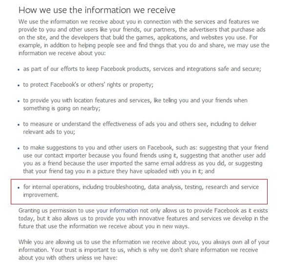 Facebook states in its Data Use Policy that it has the right to use the information collected from users for such experiments.