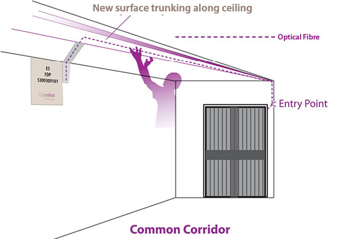 For high-rise residential premises like HDB flats, OpenNet will use existing trunking in the common corridor as much as possible before resorting to new trunking. (Image source: OpenNet.)