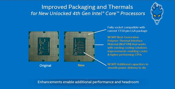 The new Devil's Canyon Core architecture CPU uses a new polymer thermal interface to keep its temperatures low.