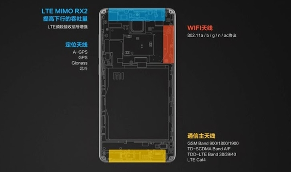 The Xiaomi Mi 4 also supports LTE CAT 4 speeds. <br> Image source: Weibo