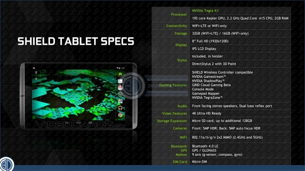 Details leaked on NVIDIA SHIELD Tablet and Controller, due ...