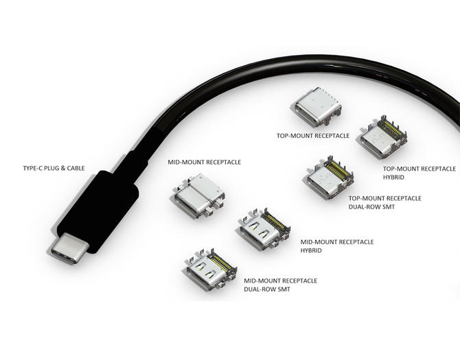 Image Source: USB 3.0 Promoter Group