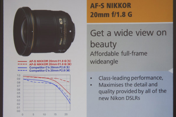 The AF-S Nikkor 20mm f/1.8G ED lens should be a welcome lens for photographers - if it's priced right.