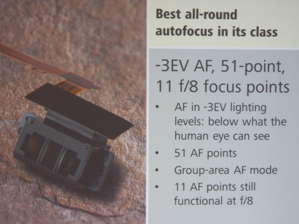 The D750 51 AF focus points for fast, accurate autofocusing.