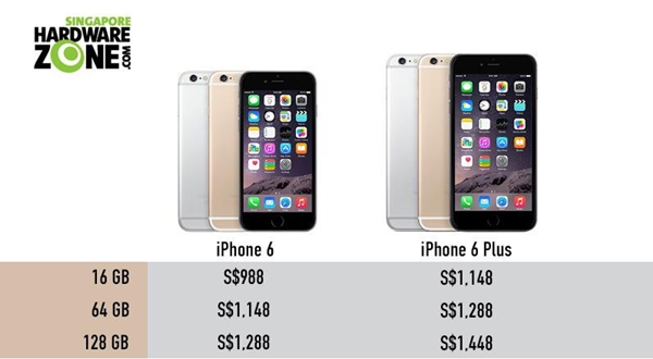 Here Are The Official Retail Prices Of Apple IPhone 6 Models Without Line Contract And