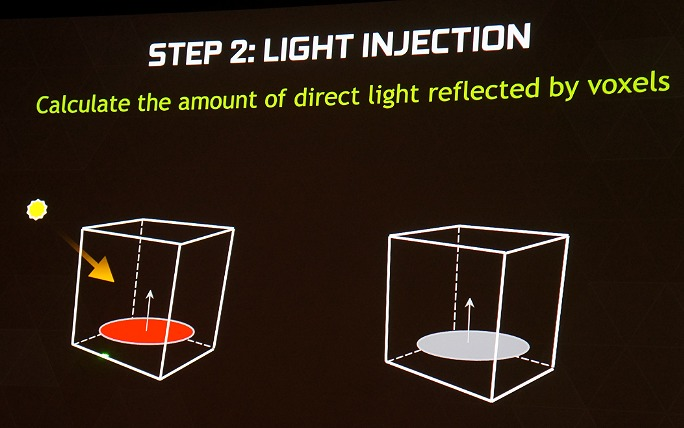 Different light sources striking on various materials will result in differing level of reflected light.