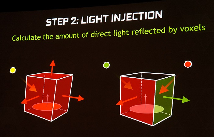 For example, the left material is solid, while that on the right is a mirror. Further to that are the differing light sources that also affect the amount of reflected light and even color.