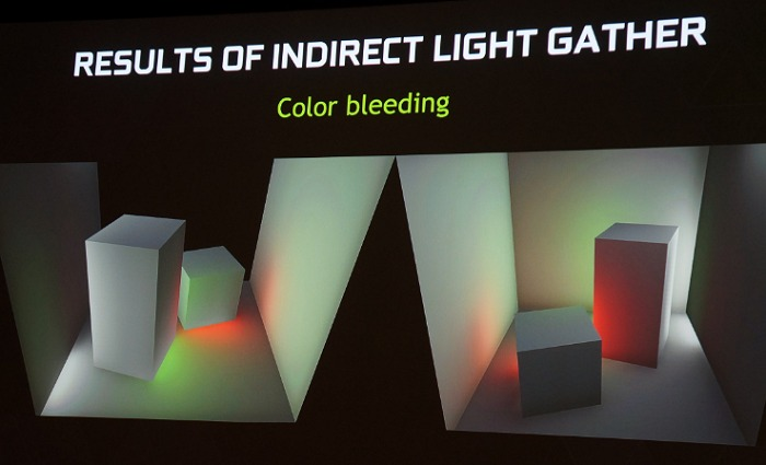 Voxel Global Illumination (VXGI) : NVIDIA's next-gen gaming