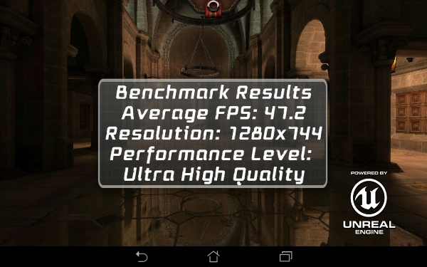 Benchmarks And Conclusion ASUS PadFone Mini Flexibility