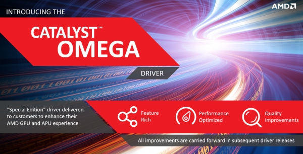 AMD's newest drivers the Catalyst Omega comes with new features in tow.