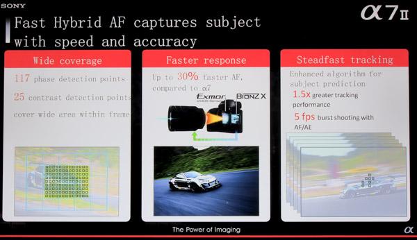 The A7 II has better autofocusing too.