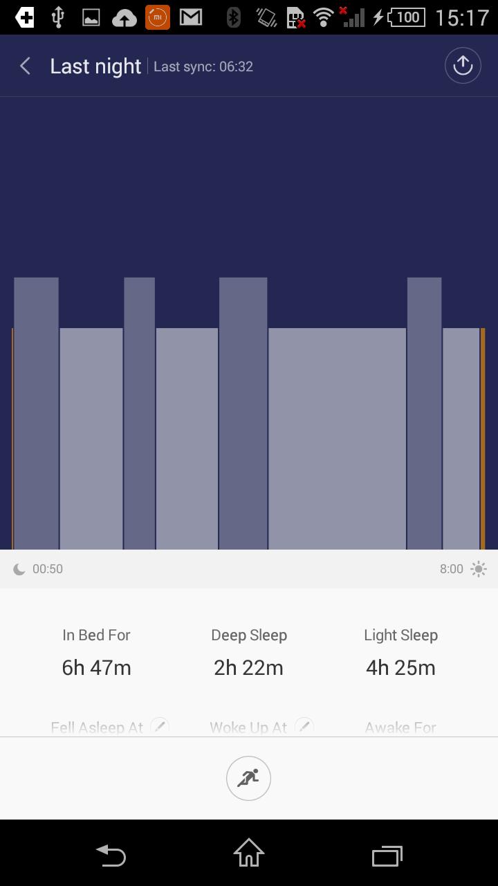 Clearly I need more sleep.