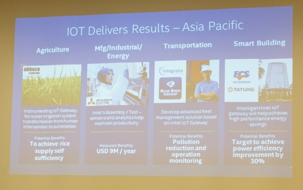 Intel: Inside the idea of the Internet of Things