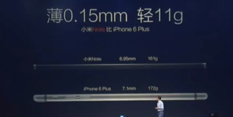 Despite its larger display, the Mi Note is thinner and lighter than the iPhone 6 Plus!