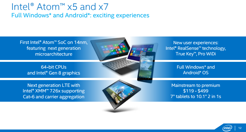"""The Intel Atom x7 SoC is designed to power """"premium"""" tablets (including 2-in-1 hybrid devices), and the Surface 3 is the first device to use it. (Image source: Intel.)"""