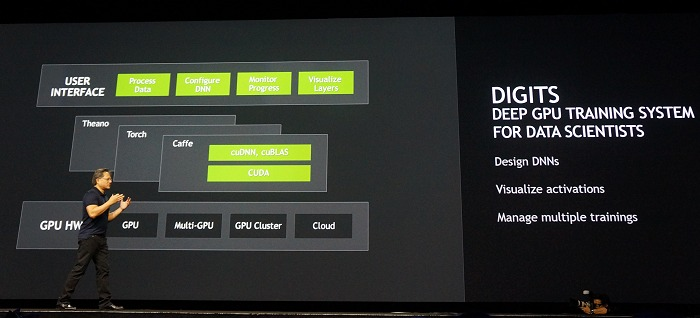 NVIDIA's DIGITS framework will help developers and researchers fast track and get on to deploying deep neural networks (DNN).