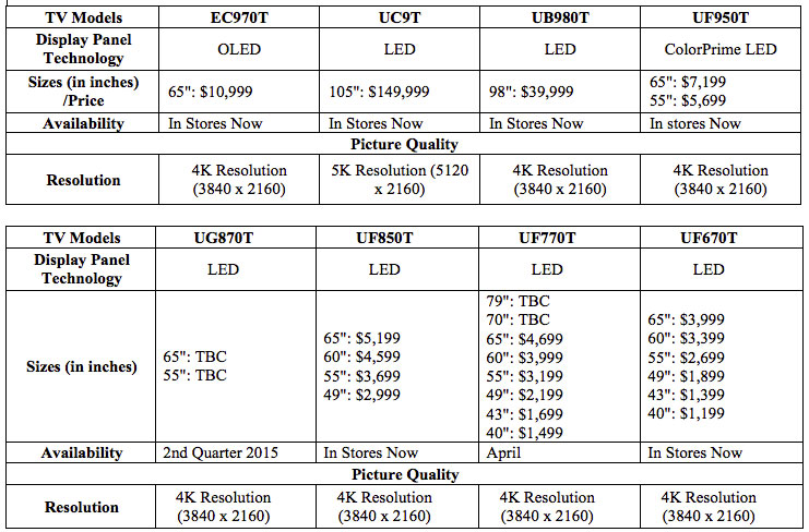 lg tv sizes. not looking for a 4k tv? here are the prices lg\u0027s latest 1080p models: lg tv sizes e