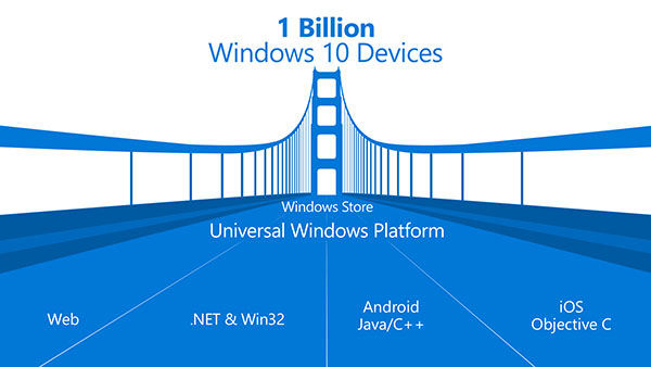 Microsoft is wooing Android and iOS developers with great