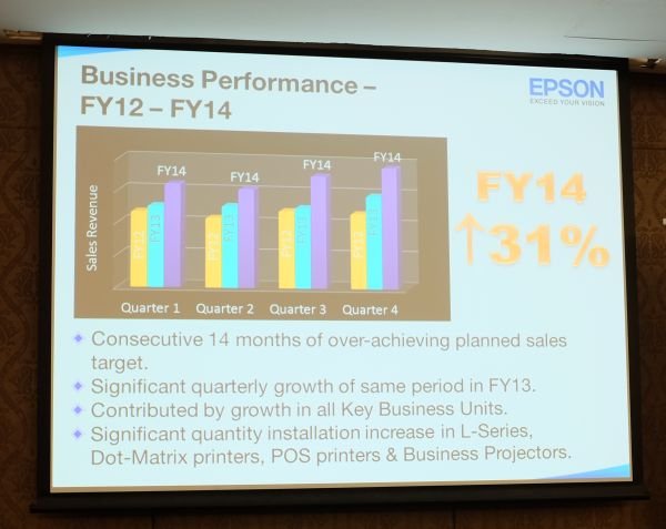 Epson displayed their financial earnings for the years 2012 until 2014.