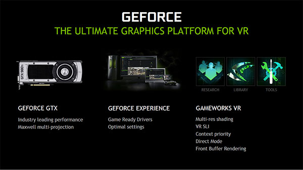 NVIDIA's VR ecosystem will comprise GeForce graphics cards, GeForce Experience, and GameWorks VR.