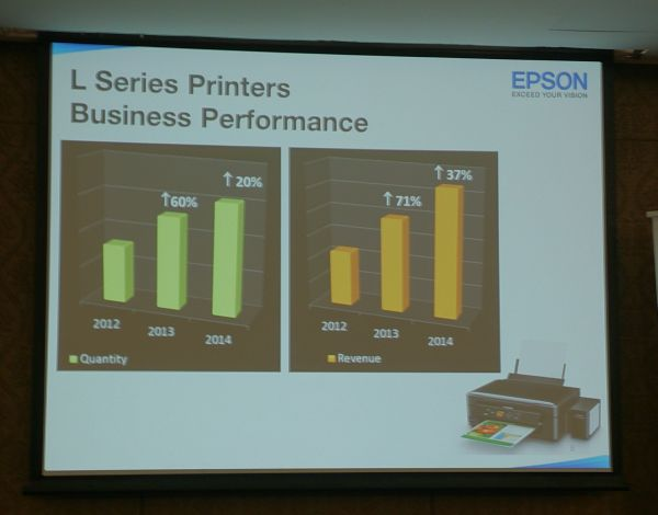 Epson's L-Series Printers saw steady growth for the last few years.