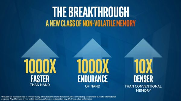 Intel's new 3D Xpoint memory will be 1,000 times faster than NAND, have 1,000 times greater endurance than NAND, and will be 10 times denser than NAND.