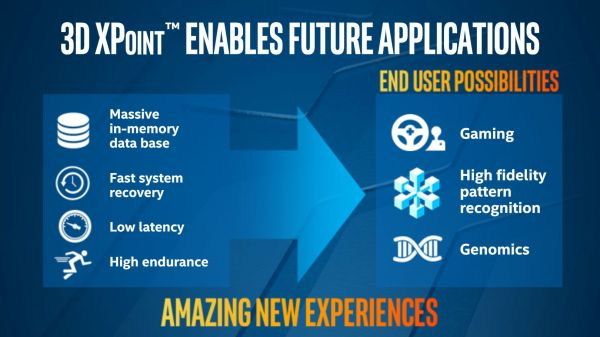 Intel's new 3D Xpoint memory technology is extremely fast, and can be used for a multitude of tasks.