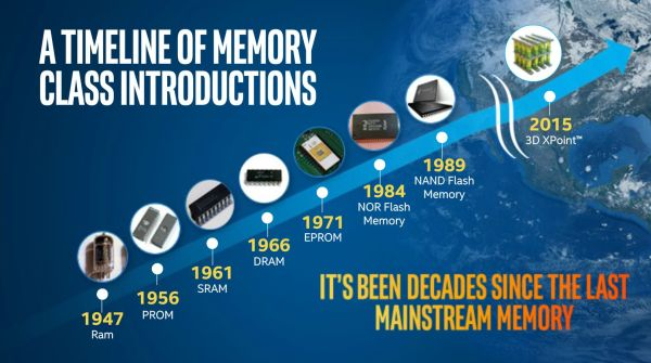 It's been 25 years since a new type of memory format was invented.