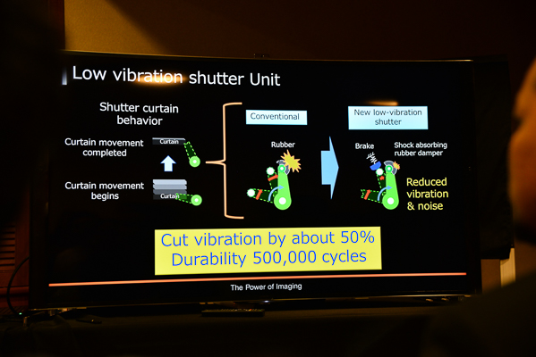 To fully utilize its high megapixel count, Sony's engineers had to develop the low vibration shutter unit