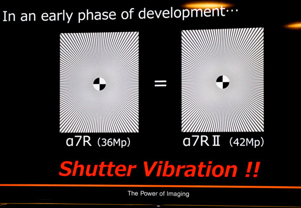 Sony's engineers saw that the early A7R II prototype wasn't resolving as much as the sensor could, prompting a redesign of the shutter module.