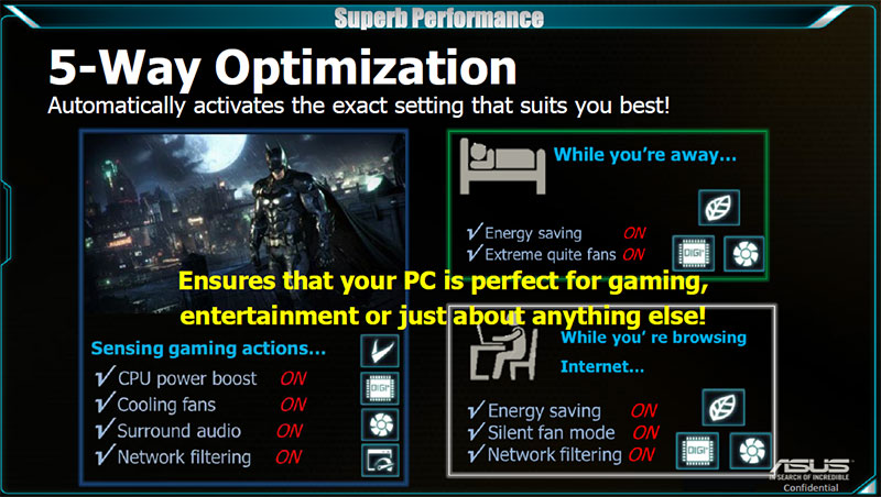 The 5-way Optimization feature allows the board to automatically detect your usage needs and activate the best combination of settings. (Image Source: ASUS)