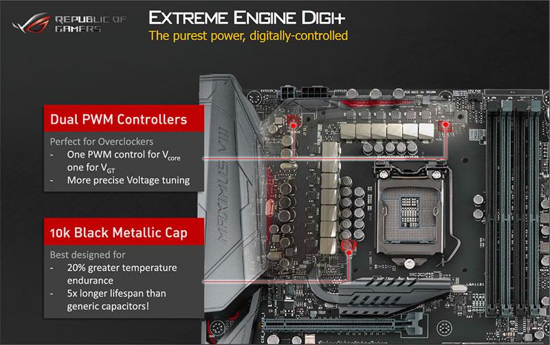 The digital Extreme Engine Digi+ voltage regulation module on the ROG boards help provide more stable overclocking. (Image Source: ASUS)