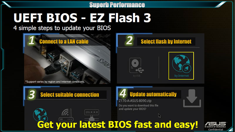 EZ Flash 3 allows you to update your BIOS in a few simple steps, as long as you have an Internet connection. (Image Source: ASUS)