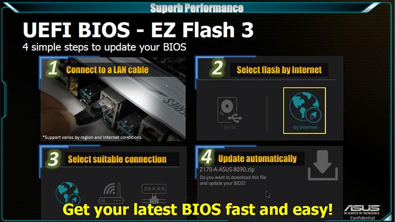 Resultado de imagen para EZ Flash 3 ASUS